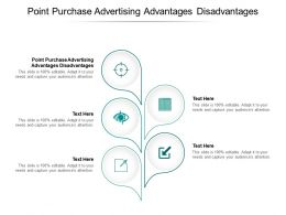 Point Purchase Advertising Advantages Disadvantages Ppt Powerpoint Presentation Cpb