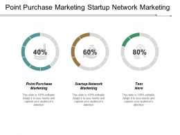 Point Purchase Marketing Startup Network Marketing Promotion Marketing Cpb