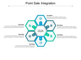 Point Sale Integration Ppt Powerpoint Presentation Ideas Backgrounds Cpb