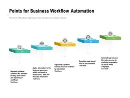Points For Business Workflow Automation