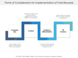 Points Of Consideration For Implementation Of Total Rewards