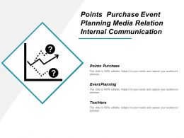 Points Purchase Event Planning Media Relation Internal Communication