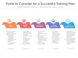 Points To Consider For A Successful Training Plan