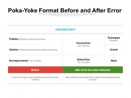 Poka Yoke Format Before And After Error
