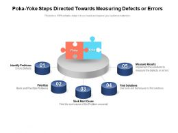 Poka Yoke Steps Directed Towards Measuring Defects Or Errors