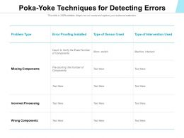 Poka Yoke Techniques For Detecting Errors