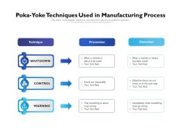 Poka Yoke Techniques Used In Manufacturing Process