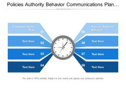 Policies Authority Behavior Communications Plan Survey Customers Written Processes
