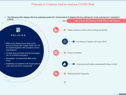 Policies In Cinema Hall To Reduce Covid Risk Proper Ventilation Ppt Topics