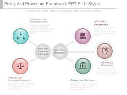 Policy And Procedure Framework Ppt Slide Styles