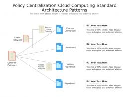 Policy Centralization Cloud Computing Standard Architecture Patterns Ppt Presentation Diagram