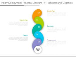 Policy Deployment Process Diagram Ppt Background Graphics