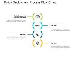 Policy Deployment Process Flow Chart Ppt Powerpoint Presentation Show Tips Cpb