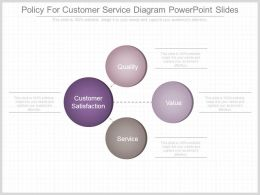 Policy For Customer Service Diagram Powerpoint Slides