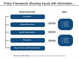 Policy Framework Showing Inputs With Information Security Principle