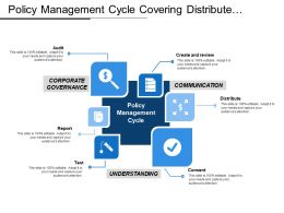 Policy Management Cycle Covering Distribute Consent Report