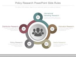 Policy Research Powerpoint Slide Rules
