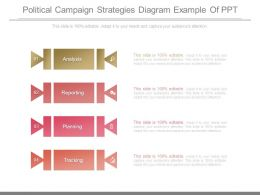 Political Campaign Strategies Diagram Example Of Ppt