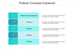 Political Compass Explained Ppt Powerpoint Presentation Inspiration Rules Cpb