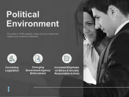 Political Environment Actions Ppt Powerpoint Presentation Layouts Designs