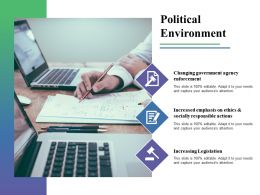 Political Environment Ppt Powerpoint Presentation File Icon