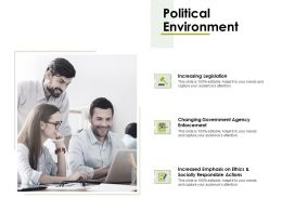 Political Environment Ppt Powerpoint Presentation File Portfolio