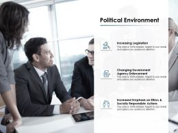 Political Environment Ppt Powerpoint Presentation Model Example Introduction