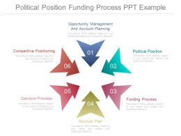 Political Position Funding Process Ppt Example