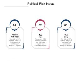 Political Risk Index Ppt Powerpoint Presentation Portfolio Microsoft Cpb