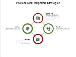 Political Risk Mitigation Strategies Ppt Powerpoint Presentation Layouts Outfit Cpb