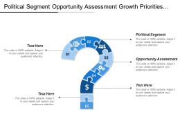 Political Segment Opportunity Assessment Growth Priorities Portfolio Strategy