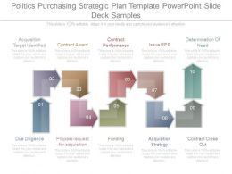 Politics Purchasing Strategic Plan Template Powerpoint Slide Deck Samples