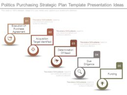Politics Purchasing Strategic Plan Template Presentation Ideas
