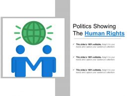 Politics Showing The Human Rights