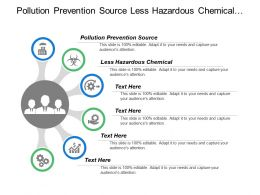 Pollution Prevention Source Less Hazardous Chemical Use Renewable Feedstock
