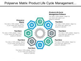 Polyserve Matrix Product Life Cycle Management Software Vendor Management Cpb