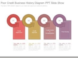 Poor Credit Business History Diagram Ppt Slide Show