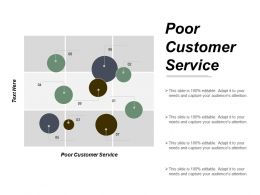 Poor Customer Service Ppt Powerpoint Presentation Infographics Background Designs Cpb