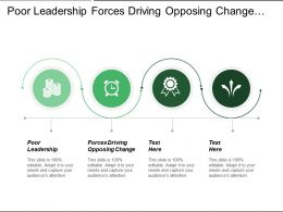 Poor Leadership Forces Driving Opposing Change Organizational Culture