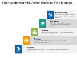 Poor Leadership Visit Advice Business Plan Manage Business Risk
