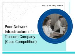 Poor Network Infrastructure Of A Telecom Company Case Competition Powerpoint Presentation Slides
