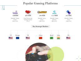 Popular Gaming Platforms Brazil Ppt Powerpoint Presentation File Smartart