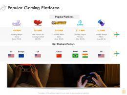 Popular Gaming Platforms Ppt Powerpoint Presentation Ideas Display