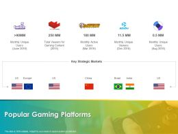 Popular Gaming Platforms Unique Users Ppt Powerpoint Presentation Icon Sample