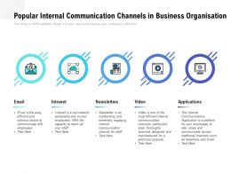 Popular Internal Communication Channels In Business Organisation