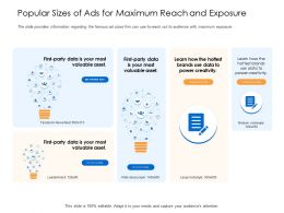 Popular Sizes Of Ads For Maximum Reach And Exposure Hottest Brands Ppt Icons
