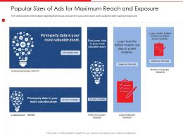 Popular Sizes Of Ads For Maximum Reach And Exposure Innovation Ppt Slides