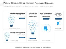 Popular Sizes Of Ads For Maximum Reach And Exposure Newsfeed Ppt Icons