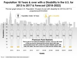 Population 18 Years Over With A Disability In The Us For 2013-2022