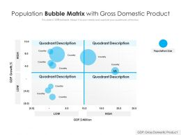 Population Bubble Matrix With Gross Domestic Product